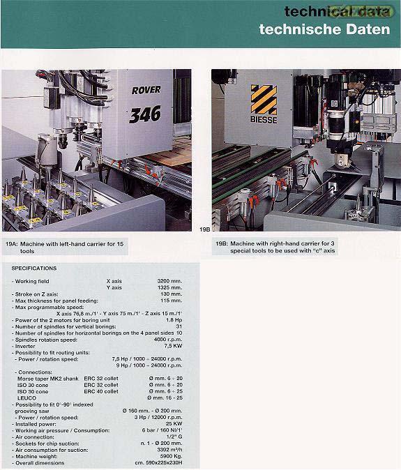 bp 230073 biesse rover 346 atc cnc p t p machining center w atc rh exfactoryauctions com biesse rover 30 manual biesse rover b manual